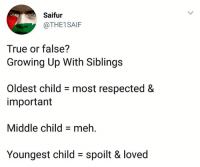 Growing Up, Meh, and Memes: Saifur  @THE1SAIF  True or false?  Growing Up With Siblings  Oldest child = most respected &  important  Middle child = meh  Youngest child - spoilt & loved True or false? 🤔