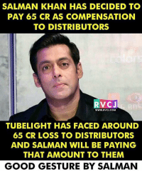 Bade Dilwale hai Salman Bhai!😎 rvcjinsta: SALMAN KHAN HAS DECIDED TO  PAY 65 CR AS COMPENSATION  TO DISTRIBUTORS  RVCJ  WWW.RVCJ.COM  TUBELIGHT HAS FACED AROUND  65 CR LOSS TO DISTRIBUTORS  AND SALMAN WILL BE PAYING  THAT AMOUNT TO THEM  GOOD GESTURE BY SALMAN Bade Dilwale hai Salman Bhai!😎 rvcjinsta