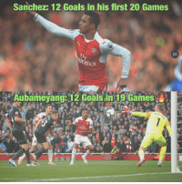 Goals, Memes, and Games: Sanchez: 12 Goals in his first 20 Games  Flu  th  ates  Aubamevang: 12, Goals in 19 Gaimes Pierre-Emerick Aubameyang 👏