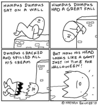 "<p>There's always a silver lining! via /r/wholesomememes <a href=""http://ift.tt/2xdgDxA"">http://ift.tt/2xdgDxA</a></p>: SAT oN A WALL HAD A GREAT FALL  DumPus C RACKED  AND SPILLED ALL  HIS CREAM  BuT NOw HIS HEAD  LOOKs LIKE A GHoST  JuST IN TimE FoR  