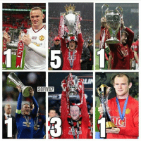 "Saw my Mate, the other day Said to me he'd seen the white Pele. So I asked ""Who is he?"", He goes by the name of Wayne Rooney. Wayne Rooney, Wayne Rooney, He goes by the name of Wayne Rooney🔴🔴🔴 . Pic : @manunited.cr7 . RESPECT mufc manchesterunited ggmu mourinho davesaves lindelof oldtrafford darmian mkhitaryan ibrahimovic bailly pogba waynerooney martial anderherrera rashford philjones daleyblind lingard ashleyyoung valencia romero lukeshaw smalling daviddegea juanmata manutd14_ manutd14_id: Saw my Mate, the other day Said to me he'd seen the white Pele. So I asked ""Who is he?"", He goes by the name of Wayne Rooney. Wayne Rooney, Wayne Rooney, He goes by the name of Wayne Rooney🔴🔴🔴 . Pic : @manunited.cr7 . RESPECT mufc manchesterunited ggmu mourinho davesaves lindelof oldtrafford darmian mkhitaryan ibrahimovic bailly pogba waynerooney martial anderherrera rashford philjones daleyblind lingard ashleyyoung valencia romero lukeshaw smalling daviddegea juanmata manutd14_ manutd14_id"