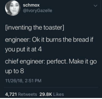 Bread, Engineer, and Make: schmox  @lvoryGazelle  inventing the toaster]  engineer: Ok it burns the bread if  you put it at 4  chief engineer: perfect. Make it go  up to 8  11/26/18, 2:51 PM  4,721 Retweets 29.8K Likes Invention of the Toaster (1893)