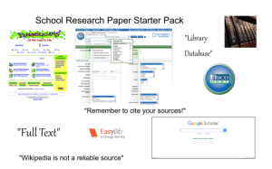 """Advice, Af, and Africa: School Research Paper Starter Pack  Keyword Subjects   Publications   CINAHL Headings I More  Sign In to My EBSCOhost   Ask-A-Librarian   New Features!  Help  YAHOOLIGANS!  Searching: CINAHL Plus with Full Text   Choose Databases »  V Suggest Subject Terms Field Codes  Springfield  Medical School  """"Library  EBSCO  W Select a Field (optional)  Search  Clear  the Web Guide for Kids  and  Fleld Codes O  in Select  CINAHL Plus with Full Text  Visual Search   Advanced Search Search History  Daily News  Ask Earl!  AB Abstract  Search Options  AF Author Atliation  AG Age Group  AT Literacy Level  2 Jokes  O Games  p Chat  O Sports  O News  e Ask Earl  Database""""  Search modes  O Boolean/Phrase  O Shout Qut!  e Club  AN Accession Number  O Messenger  O Find all of my search terms  AU Auttyr  CA Corperate Author  CH Cochrane AN  OR Commentary  CT Gender  the full  articles  O Find any of my search terms  Inside  O SmartText Searching Hint  Yahooligans!  Search  DN Dissertation  Go Outdoors!  - What's New?  Yahooligans!  Games  Limit your results  NT D rin ae  Core  Around the World  Countries. Eood. Holidays  School Bell  Lang Arts. Math. Social  Studies  All  Abstract  Full Text  Publication Type  References Available  Accredidation  Advice and Referral Website  Arts & Entertainment  Science & Nature  Space. Animals. Dinosaurs.  Abstract Available  TV. Movies. Iokes. Music.  to:  v Year:  Publication Year from  All  Afrikaans  Chinese  English  Language  Favorite Places  Computers & Games  Games. Web. Screensavers  e Sports & Recreation  Baseball. Qutdoors. Wrestling.  Author  Games  -Pokemon  - Dragon Ball Z  EBSCO  HOST  Publication  All  Gender  Peer Reviewed  Female  Net Events Cool Sites Safe Surfing Quiz  What's New Almanac  Downloader  Teachers' Guide  Male  Research Article  Parents' Guide  Exclude Pre-CINAHL  Pregnancy  Help!  International Yahooligans! - Japan and Korea  Inpatients O  CE Module  Outpatients O  Evidence-Based  Practice  Make """