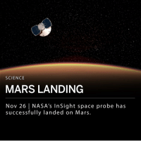 "Memes, Nasa, and Rocky: SCIENCE  MARS LANDING  Nov 26 | NASA's InSight space probe has  successfully landed on Mars NASA's InSight space probe successfully landed on Mars on Monday after traveling more than 300 million miles. The lander will use a burrowing heat probe and seismometers to map the interior of the planet. Mars' interior could offer clues in the early history of the planet and the formation of other rocky planets. ___ ""We've spent years testing our plans, learning from other Mars landings and studying all the conditions Mars can throw at us,"" said Rob Grover of NASA. ___ Photo: NASA"