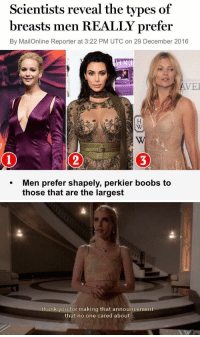 https://t.co/T3dGrdygWp: Scientists reveal the types of  breasts men REALLY prefer  By Mail Online Reporter at 3:22 PM UTC on 29 December 2016  VEL  Men prefer shapely, perkier boobs to  those that are the largest   thank you for making that announcement  that no one cared about https://t.co/T3dGrdygWp