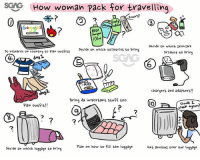 Memes, Chargers, and How To: SCIS HOw woman Pack for travelling  SPeN1  Decide on which Skincare  o research on country to plan outfits  dey1  on which toiletries to bring  product to bring  S5  chargers and dapters!!  Bring da important stuff too  Plan outfit!!  0  chack a  8  7  7  7  Decide on which luggage to bring  Pian on how to fill the luggage  (ret anxious over our luggage How woman pack Vs how man pack 😂😂😂 humanzofSG sgagcomics comic (sgag's artist note: i forgot to add 7 sorreh)