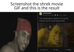 Gif, Movies, and Shrek: Screenshot the shrek movie  GIF and this is the result  r/dankmemes  Posted by u/SirTrollTV 82  12h. .redd.it  The masterpiece, Shrek 1-2-3-4 full  movies, but it's a 10 second GIF  4 27.6k  504  Share I'm so turned on💦