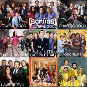 Scrubs, The Office, and True: Scrubs  TAWFULGOOD NEUTRAL GOOD CHAOTIC GOOD  NEVER  STOP  LAERNING  the office  GREENDALE  LAWFU  TRAL TRUE NEUTRAL CHAOTIC NEUTR  STUDY GROUP  LAWFULEVIL NE  CHAOTIC EVIL