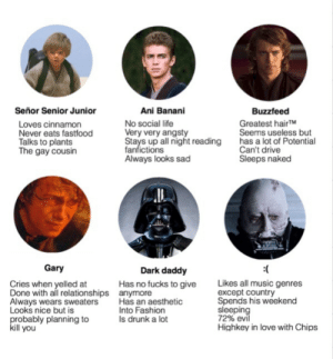 sky-de-broadway-personal:  ben-solo-trash:  Tag yourself, I'm gary  :( : Señor Senior Junior  Ani Banani  Buzzfeed  Greatest hairTM  Seems useless but  has a lot of Potential  Can't drive  Sleeps naked  No social life  Very very angsty  Stays up all night reading  fanfictions  Always looks sad  Loves cinnamon  Never eats fastfood  Talks to plants  The gay cousin  Gary  :(  Dark daddy  Likes all music genres  except country  Spends his weekend  sleeping  72% evil  Highkey in love with Chips  Cries when yelled at  Done with all relationships  Always wears sweaters  Looks nice but is  probably planning to  kill you  Has no fucks to give  anymore  Has an aesthetic  Into Fashion  Is drunk a lot sky-de-broadway-personal:  ben-solo-trash:  Tag yourself, I'm gary  :(