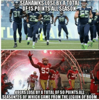 SEAHAWKS LOSE BY A TOTAL  OF15 POINTS ALLSEASON  49ERS LOSE BY A TOTAL OF 50 POINTS ALL  SEASON 26 OF WHICH CAMEFROM THE LEGION OF B00M gohawks
