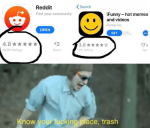 Bad, Community, and Fucking: Search  Reddit  Find your community  iFunny- hot memes  and videos  iFunny Inc.  OPEN  tn-Ags  Puchaas  GET  #2  4.8  3.8  17+  467 Ratings  69.8K Ratings  News  Age  Know your fucking place, trash Reddit good ifunny bad