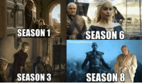 Memes, Thrones, and  Season 1: SEASON 1  SEASON 3  SEASON 6  Thrones Memes  SEASON 8 https://t.co/dLd3y2WSR3