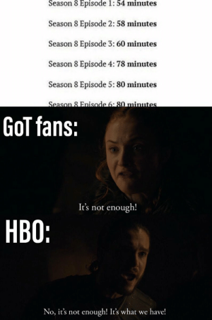 https://t.co/C7m0cTe2f4: Season 8 Episode 1: 54 minutes  Season 8 Episode 2: 58 minutes  Season 8 Episode 3: 60 minutes  Season 8 Episode 4: 78 minutes  Season 8 Episode 5: 80 minutes  Season 8 Enisode 6:80 minute  GoT fans:  It's not enough!  HBO:  No, it's not enough! It's what we have! https://t.co/C7m0cTe2f4