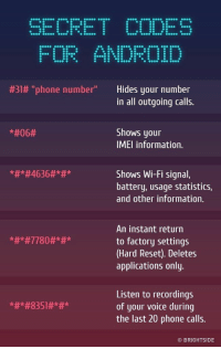 "Android, Phone, and Work: SECRET CODES  FOR ANDROID  #31# ""phone number""  Hides your number  in all outgoing calls.  Shows your  IMEl information.  * #* #4636#*#*  Shows Wi-Fi signal,  battery, usage statistics,  and other information.  An instant return  to factory settings  (Hard Reset). Deletes  applications only  *#*#7780#*#*  Listen to recordings  of your voice during  the last 20 phone calls.  *#*#8351#*#*  O BRIGHTSIDE Everyone has a cell phone in their pocket, but few people know about the hidden opportunities available by pressing certain key combinations. There are many of these codes: some of them work with all phones, others only with certain models. The Bright Side team has gathered the most interesting combinations that will give you access to the hidden functions of your phone."