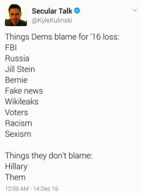 Memes, 🤖, and Wikileaks: Secular Talk  @Kyle Kulinski  Things Dems blame for 116 loss:  FB  Russia  Jill Stein  Bernie  Fake news  Wikileaks  Voters  Racism  Sexism  Things they don't blame:  Hillary  Them  12:59 AM 14 Dec 16