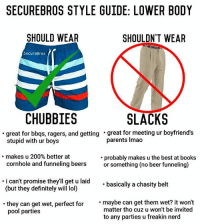 Bailey Jay, Beer, and Books: SECUREBROS STYLE GUIDE: LOWER BODY  SHOULD WEAR  SHOULDN'T WEAR  Secure Bros  CHUBBIES  SLACKS  great for bbqs, ragers, and getting great for meeting ur boyfriend's  parents lmao  stupid with ur boys  makes u 200% better at  probably makes u the best at books  cornhole and funneling beers  or something (no beer funneling)  i can't promise they'll get u laid  basically a chasity belt  (but they definitely will lol)  they can get wet, perfect for  maybe can get them wet? it won't  matter tho cuz u won't be invited  pool parties  to any parties u freakin nerd Hypothetical situation: ur bro shows up to a rager wearing slacks, what do u do? Trick question (I tricked u lol) he isn't ur bro if he does that lmao 😎