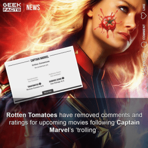 "Facts, Memes, and Movies: SEEK NEWS  FACTS  CAPTAIN MARVEL  Critics Consensus  No consensus yet.  Tomatometer  Not Available  Audience Score  Not Available  TOMATOMETER AUDIENCE SCORE  User Ratings: N/A  Reviews Counted: N/A  More Info  Rotten Tomatoes have removed comments and  ratings for upcoming movies following Captain  Marvel's 'trolling' To be honest, I am not sure what value the 'Audience Score"" brings anyway. It's not like you can verify whether the voter has watched the movie or not. Clearly, they did not in this case. That's why I don't understand when people say ""I use IMDB's rating system"", it makes no sense at all. I recommend CinemaScore - they gather audience ratings after watching the movie. Anyway, can somebody tell me why there is so much unnecessary, unjustified critcism of this movie? Comment below.👌🏻 ••• Turn on notifications + Follow: 🍿 - @MovieFacts 🤓 - @GeekFacts 🤔 - @GeekQuote"