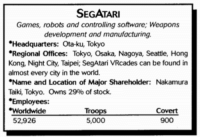 Dank, Games, and Hong Kong: SEGATARI  Games, robots and controlling software Weapons  development and manufacturing.  Headquarters: Ota-ku, Tokyo  Regional Offices: Tokyo, Osaka, Nagoya, Seattle, Hong  Kong, Night City, Taipei, SegAtari VRcades can be found in  almost every city in the world  Name and Location of Major Shareholder: Nakamura  Taiki, Tokyo. Owns 29% of stock.  Employees:  Worldwide  52,926  Troops  Covert  900  5,000 in 2020 Sega and Atari have one of the largest military forces in Japan