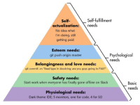 "Maslows Hierarchy of Programmer Needs: Self-fulfillment  needs  Self-  actualization:n  No idea what  I'm doing, still  getting paid  Esteem needs:  git push origin master  Psychologicoal  needs  Belongingness and love needs:  git commit -m ""fixed typo in docstring; are you guys going to PAX?  Safety needs:  Start work when everyone has finally gone offline on Slack  Basic  needs  Physiological needs:  Dark theme IDE; 5 monitors, one for code, 4 for SO Maslows Hierarchy of Programmer Needs"