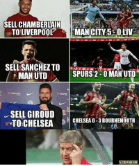 Perfectly planned 😂😎 Wenger Plan Thinking Troll Transfers: SELL CHAMBERLAIN  TOLIVERPO0LMAN CITY 5 OLIV  AIA  SELLSANCHEZTO  MAN UTD  SPURS 2-O MANUTD  A1  SELL GIROUD  CHELSEAO-3 BOURNEMOUTH  EROMEME Perfectly planned 😂😎 Wenger Plan Thinking Troll Transfers