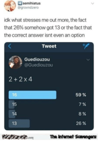 Funny, Pictures, and Got: semihiatus  @grovndzero  idk what stresses me out more, the fact  that 26% somehow got 13 or the fact that  the correct answer isnt even an option  Tweet  Guediouzou  @Guediouzou  2 + 2 x4  59 %  7%  8%  26 %  16  14  13  The htemet Scavengers <p>Daily funny pictures  Quality lolz coming up  PMSLweb </p>