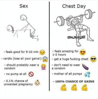 Anaconda, Condom, and Friends: Sex  Chest Day  feels good for 5-10 min  cardio (lose all your gains!)  feels amazing for  1-2 hours  get a huge fucking chest  - don't need to wear  a condonm  - mother of all pumps  should probably wear a  condom  - no pump at all  -0.1% chance of  unwanted pregnancy  100% CHANCE OF GAINS You decide (or not) Tag your friends gymknowledge