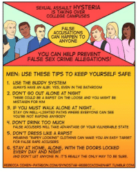 "Being Alone, College, and Crime: SEXUAL ASSAULT HYSTERIA  S TAKING OVER  COLLEGE CAMPUSES  FALSE  ACCUSATIONS  CAN HAPPEN TO  ANYONE  YOU CAN HELP PREVENT  FALSE SEX CRIME ALLEGATIONS!  MEN: USE THESE TIPS TO KEEP YOURSELF SAFE  1. USE THE BUDDY SYSTEM  ALVAYS HAVE AN ALIBI, YES, EVEN IN THE BATHROOM  2. DON'T GO OUT ALONE AT NIGHT  THERE COULD BE A RAPIST ON THE LOOSE AND YOU MIGHT BE  MISTAKEN FOR HIM  3. IF YOu MUST WALK ALONE AT NIGHT  STAY ON WELL-LIGHTED PATHS WHERE EVERYONE CAN SEE  YOU'RE NOT RAPINS ANYBODY  4. DON'T DRINK TOO MUCH  FALSE ACCUSERS WILL TAKE ADVANTASE OF YOUR VLLNERABLE STATE  5. DON'T DRESS LIKE A RAPIST  WEARING ""RAPEY LOOKING CLOTHING CAN MAKE YOU AN EASY TARGET  FOR FALSE RAPE ACCUSERS  6. STAY AT HOME, ALONE, WITH THE DOORS LOCKED  EVERY DAY AND NIGHT  AND DON'T LET ANYONE IN、IT'S REALLY THE ONLY WAY TO BE suRE  REBECCA COHEN PATREON.COM/GYNOSTAR REBECCACOHENART TUMBLR.COM"