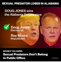 #RollTideRoll  Sign the petition telling Congress to investigate sexual assault allegations against federal officials, starting with Trump: http://credo.cm/gBbQpw: SEXUAL PREDATOR LOSES IN ALABAMA  DOUG JONES wins  the Alabama Senate race  Doug Jones  (Democrat)  Roy Moore  (Republican)  photo: Jim Watson/Getty Images  SHARE IF YOU AGREE:  Sexual Predators Don't Belong  In Public Office  CREDO #RollTideRoll  Sign the petition telling Congress to investigate sexual assault allegations against federal officials, starting with Trump: http://credo.cm/gBbQpw