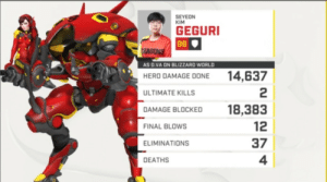 wronskaian:  FrogChamp: SEYEON  KIM  GEGURI  96  AGONS  AS D.VA ON BLIZZARO WORLD  14,637  2  18,383  12  37  4  HERO DAMAGE DONE  ULTIMATE KILLS  DAMAGE BLOCKED  FINAL BLOws  ELIMINATIONS  DEATHS wronskaian:  FrogChamp