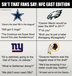 """Bruh, Dallas Cowboys, and Definitely: SH T THAT FANS SAY: NFC EAST EDITION  @canadiancutier  """"Carson Wentz would've  """"Zeke's the best RB in the league!""""  been the MVP in 2017""""  """"Still got 5 rings!""""  """"F*ck you""""  """"The Cowboys  bound this year #wedemboyz""""  Super Bowl  """"Bruh you're just a hater  #birdgang #flyeaglesfly""""  are  ny  """"Dwayne Haskins was the  biggest steal of the draft""""  """"Eli is definitely going to the  Hall of Fame,  no debate.""""  """"We'd be amazing if our  roster could stay healthy""""  """"What is Gettleman doing?!""""  """"We didn't even need OBJ""""  """"At least we're not the Giants..."""" RT @NFL_Memes: So accurate.. https://t.co/6a9VIH8M3D"""