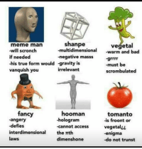 "Bad, Dank, and Meme: shanpe  -multidimensio  -negative masssgrrrr  -gravity is  irrelevant  meme man  vegetal  nal warm and bad  will scronch  if needed  -his true form would  vanquish you  -must be  scrombulated  fancy  -angery  -defies  interdimensional the nth  laws  hooman  -hologram  -cannot access  tomanto  -is froont or  vegetal¿¿  -enigma  -do not trunst  dimenshone <p>Choose your weapon via /r/dank_meme <a href=""http://ift.tt/2kInIkA"">http://ift.tt/2kInIkA</a></p>"