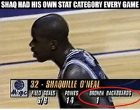 Nba, Monsters, and Own: SHAQ HADHIS OWN STAT CATEGORY EVERY GAME  BAMEMES  GOALS POINTS  BROKER BACKBOARDS  14 Shaq was a monster.