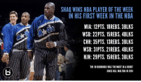 Memes, Nba, and Shaq: SHAQ WINS NBA PLAYER OF THE WEEK  N HIS FIRST WEEK IN THE NBA  MIA: 12PTS. 18REBS. 3BLKS  WSB: 22PTS. 15REBS. 4BLKS  CHH: 35PTS. 13REBS. 3BLKS  WSB: 31PTS. 21REBS. 4BLKS  NJN: 29PTS. 15REBS. 3BLKS  ttC  THE 18 REBOUNDS WAS THE MOST IN A DEBUT  SINCE BILL WALTON IN 1974 @talkhoops Yep. Look at Shaq's first 5 games in the league, which was good enough to make him the first player in NBA history to win Player of the Week in his 1st week in the league.   People also forget he was a MVP candidate during his time in Orlando: rookie (7), 2nd (4), 3rd (2). https://t.co/8YmYtUZJvH