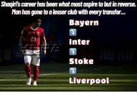 Man goes to a lesser club with every transfer: Shaqiri's career has been what most aspire to but in reverse.  Man has gone to a lesser club with every transfer.  Bayern  Inter  Stoke  Liverpool  23 Man goes to a lesser club with every transfer