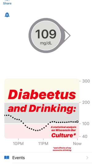Using beer to cure low blood sugar is peaks Wisconsinbeetus. 🍺: Share  109  mg/dL  - 300  Diabeetus  and Drinking:  - 200  O100  A statistical analysis  on Wisconsin Bar  Culture* -40  10PM  11PM  Now  and effects of my  excessive drinking  Events Using beer to cure low blood sugar is peaks Wisconsinbeetus. 🍺