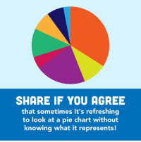 This is nice.: SHARE IF YOU AGREE  that sometimes it's refreshing  to look at a pie chart without  knowing what it represents! This is nice.