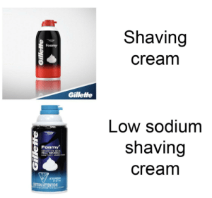 Toxic Men People These Days Are Way Too Sensitive Gillette