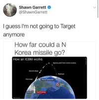 🤣😂🤣😂: Shawn Garrett  @ShawnGarrett  I guess I'm not going to Target  anymore  How far could a N  Korea missile go?  How an ICBM works  O. Highest point from Earth's surface  Second stage  Warhead  First stage  Shroud jettisoned  Target  aunch  North Korea  Not to scale 🤣😂🤣😂