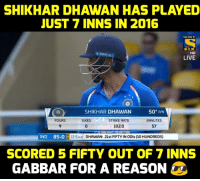 Memes, Live, and Reason: SHIKHAR DHAWAN HAS PLAYED  JUST 7 INNS IN 2016  SON Y  SIX  HD  LIVE  SHIKHAR DHAWAN 50  50* (9)  FOURS  9  SIXES  STRIKE RATE  102.0  MINUTES  57  0  IND 85-0  13.5 D  13.543) DHAWAN: 21st FIFTY IN ODIs (10 HUNDREDS)  SCORED 5 FIFTY OUT OF 7 INNS  GABBAR FOR A REASON