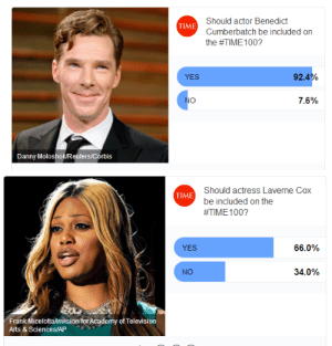 amenpenis:  porcelain-horse-horselain:  107422:  this is a goddamn national travesty  FIX THIS!!!!!!!!!!!!!!!!!!!!!!!!!!!!!!!!!!!!!!!! I don't care if you like Benedict Cumberbatch or not, but I need EVERYONE READING THIS to click on this link, scroll down to laverne cox (or just ctrl+f her name) and click YES on her voting!!!!! it'll make you sign in with either facebook or twitter, but it is instant one-click signing in, and they don't post anything on your profile. it's just for verification purposes so 4chan doesn't fix the voting again like they did a few years ago. DO IT!!!!! Don't make an excuse. It'll take like thirty seconds. Just do it.   Keep it going yall : Should actor Benedict  Cumberbatch be included on  the #TIME 100?  TIME  YES  92.4%  7.6%  Danny Moloshok/Reuters/Corbis   Should actress Laverne Cox  be included on the  #TIME! 00?  TIME  YES  66.0%  NO  34.0%  Frank MicelottaMnvision for Academy of Television  Arts & SciencesIAP amenpenis:  porcelain-horse-horselain:  107422:  this is a goddamn national travesty  FIX THIS!!!!!!!!!!!!!!!!!!!!!!!!!!!!!!!!!!!!!!!! I don't care if you like Benedict Cumberbatch or not, but I need EVERYONE READING THIS to click on this link, scroll down to laverne cox (or just ctrl+f her name) and click YES on her voting!!!!! it'll make you sign in with either facebook or twitter, but it is instant one-click signing in, and they don't post anything on your profile. it's just for verification purposes so 4chan doesn't fix the voting again like they did a few years ago. DO IT!!!!! Don't make an excuse. It'll take like thirty seconds. Just do it.   Keep it going yall