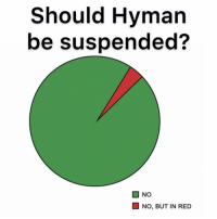 Memes, Boston, and 🤖: Should Hyman  be suspended?  NO, BUT IN RED Why? Because f*ck Boston, trying to take out Rielly like that while having a 6-2 lead?