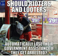 Heck YEAH!: SHOULD RIOTERS  AND LOOTERS  af  BACON  TURKEY  = stack  AUTOMATICALLY LOSE THEIR  GOVERNMENT ASSISTANCE IF  THEY GET ARRESTED  TUR  INTU Heck YEAH!