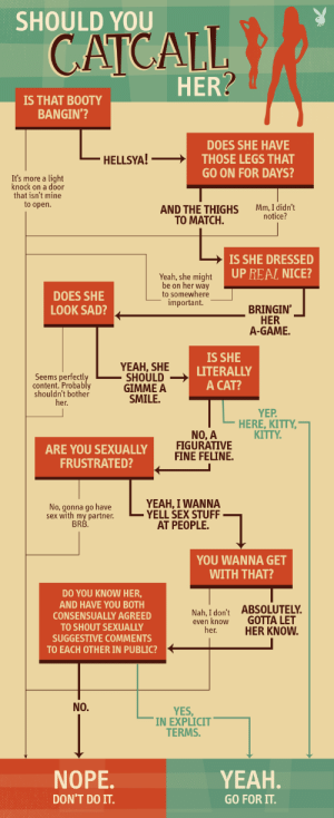 silverblueroses: thebicker:  fenchurchdent:  chicklikemeblog:  Playboy's catcall flowchart.   I'mreblogging Playboy.Somebody stop me.  Even Playboy wants men to stop screaming at women on the street. When the pinnacle of female objectification is telling you you're being a sexist pig, maybe for real you're being a sexist pig. (I mean, women have been telling you you're a sexist pig for catcalling for a long time, but then again, they're *women* so their opinions don't count. Now a magazine for men has acknowledged it so LISTEN UP.)  Even Playboy wants men to stop screaming at women on the street. That needed to be repeated. Even Playboy. : SHOULD YOU  CATCALL  HER  IS THAT BOOTY  BANGIN'?  DOES SHE HAVE  THOSE LEGS THAT  GO ON FOR DAYS?  HELLSYA!  It's more a light  knock on a door  that isn't mine  to open  AND THE THIGHS  TO MATCH  Mm, I didn't  notice?  IS SHE DRESSED  UP REAL NICE?  Yeah, she might  be on her way  to somewhere  important.  DOES SHE  LOOK SAD?  BRINGIN  HER  A-GAME.  Seems perfectl  content. Probably  shouldn't bother  her  YEAH, SHE  SHOULD  GIMME A  SMILE.  IS SHE  LITERALLY  A CAT?  YEP  HERE, KITTY  KITTY  NO, A  FIGURATIVE  FINE FELINE.  ARE YOU SEXUALLY  FRUSTRATED?  No, gonna go have  sex with my partner.  BRB  YEAH, I WANNA  YELL SEX STUFF  AT PEOPLE.  YOU WANNA GET  WITH THAT?  DO YOU KNOW HER,  AND HAVE YOU BOTH  CONSENSUALLY AGREED  TO SHOUT SEXUALLY  SUGGESTIVE COMMENTS  TO EACH OTHER IN PUBLIC?  Nah, I don't  even know  her.  ABSOLUTELY  GOTTA LET  HER KNOVW  NO.  YES  IN EXPLICIT  TERMS  NOPE  DON'T DOIT  YEAH  GO FOR IT. silverblueroses: thebicker:  fenchurchdent:  chicklikemeblog:  Playboy's catcall flowchart.   I'mreblogging Playboy.Somebody stop me.  Even Playboy wants men to stop screaming at women on the street. When the pinnacle of female objectification is telling you you're being a sexist pig, maybe for real you're being a sexist pig. (I mean, women have been telling you you're a sexist pig for catcalling for a long time, b