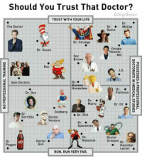 "Doctor, Dr. Dre, and Dr. Seuss: Should You Trust That Doctor?  CollegcllunDP  TRUST WITH YOUR LIFE  Dr.  Dr McCoy  Quinn  The Doctor  0  Dr. Strange  Doogie  Howser  MD  Dr. Seuss  Doc  Brown  Doc  Dr.  Bunsen  Honeydew  Spin Doctors  Dr. Dre  Fishman  Dr.  Mario  Dr. Oz .  Zoidberg  Dr.  Horrible  5  Dr. Phil  Doctor  Venture  Dr. ●  Spaceman  Dr.  Robotnik  Doctor  Octopus Dr  0  Doctor .  Dr  Pepper  Evil  ● Hannibal  Lector.  RUN. RUN VERY FAR. <p><a href=""http://awesomacious.tumblr.com/post/171317273347/any-doctors-left"" class=""tumblr_blog"">awesomacious</a>:</p>  <blockquote><p>Any Doctors Left ?</p></blockquote>"