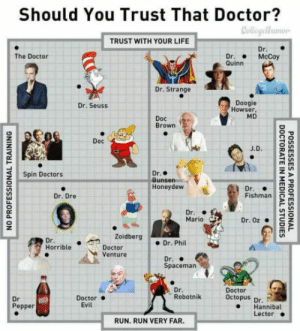 Doctor, Dr. Dre, and Dr. Seuss: Should You Trust That Doctor?  CollegcllunDP  TRUST WITH YOUR LIFE  Dr.  Dr McCoy  Quinn  The Doctor  0  Dr. Strange  Doogie  Howser  MD  Dr. Seuss  Doc  Brown  Doc  Dr.  Bunsen  Honeydew  Spin Doctors  Dr. Dre  Fishman  Dr.  Mario  Dr. Oz .  Zoidberg  Dr.  Horrible  Dr. Phil  5  Doctor  Venture  Dr. ●  Spaceman  Dr.  Robotnik  Doctor  Octopus Dr  0  Doctor .  Dr  Pepper  Evil  ● Hannibal  Lector.  RUN. RUN VERY FAR. Any Doctors Left ?