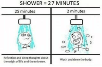 So true: SHOWER 27 MINUTES  2 minutes  25 minutes  Reflection and deep thoughts about  Wash and rinse the body  the origin of life and the universe. So true