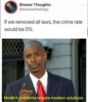 Crime, Reddit, and Shower: Shower Thoughts  @showerfeelings  If we removed all laws, the crime rate  would be 0%  cabbygator  Modern problems require modern solutions Sometimes you need to look at something from another angle