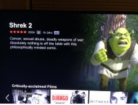 Shrek, Cancer, and Shrek 2: Shrek 2  2004 U  1h 34m  Cancer, sexual abuse, deadly weapons of war:  Absolutely nothing is off the table with this  philosophically minded comic  Critically-acclaimed Films  TO KILL A  WITNESS Christ shrek 2 sounds a lot more intense than I remember https://t.co/RHyWnouPsH