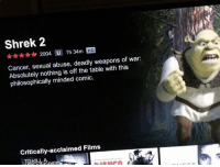 Shrek, Cancer, and Shrek 2: Shrek 2  2004 U  1h 34m HD  Cancer, sexual abuse, deadly weapons of war:  Absolutely nothing is off the table with this  philosophically minded comic.  Critically-acclaimed Films cant wait for shrek 5