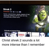 Shrek 2  Cancer, sexual abuse, deadly weapons of war:  Absolutely nothing is off the table with this  philosophically minded comic.  Critically acclaimed Films  TO KILL  A  DJANGO  WITNESS  Christ shrek 2 sounds a lot  more intense than I remember Shrek 2 was my favorite in the whole Shrek franchise